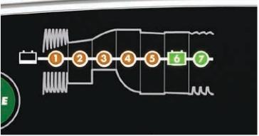 MXS 3.8 el completo cargador de CTEK